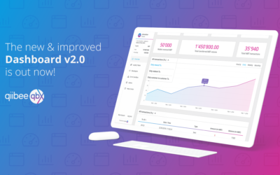 qiibee's Dashboard Version 2.0