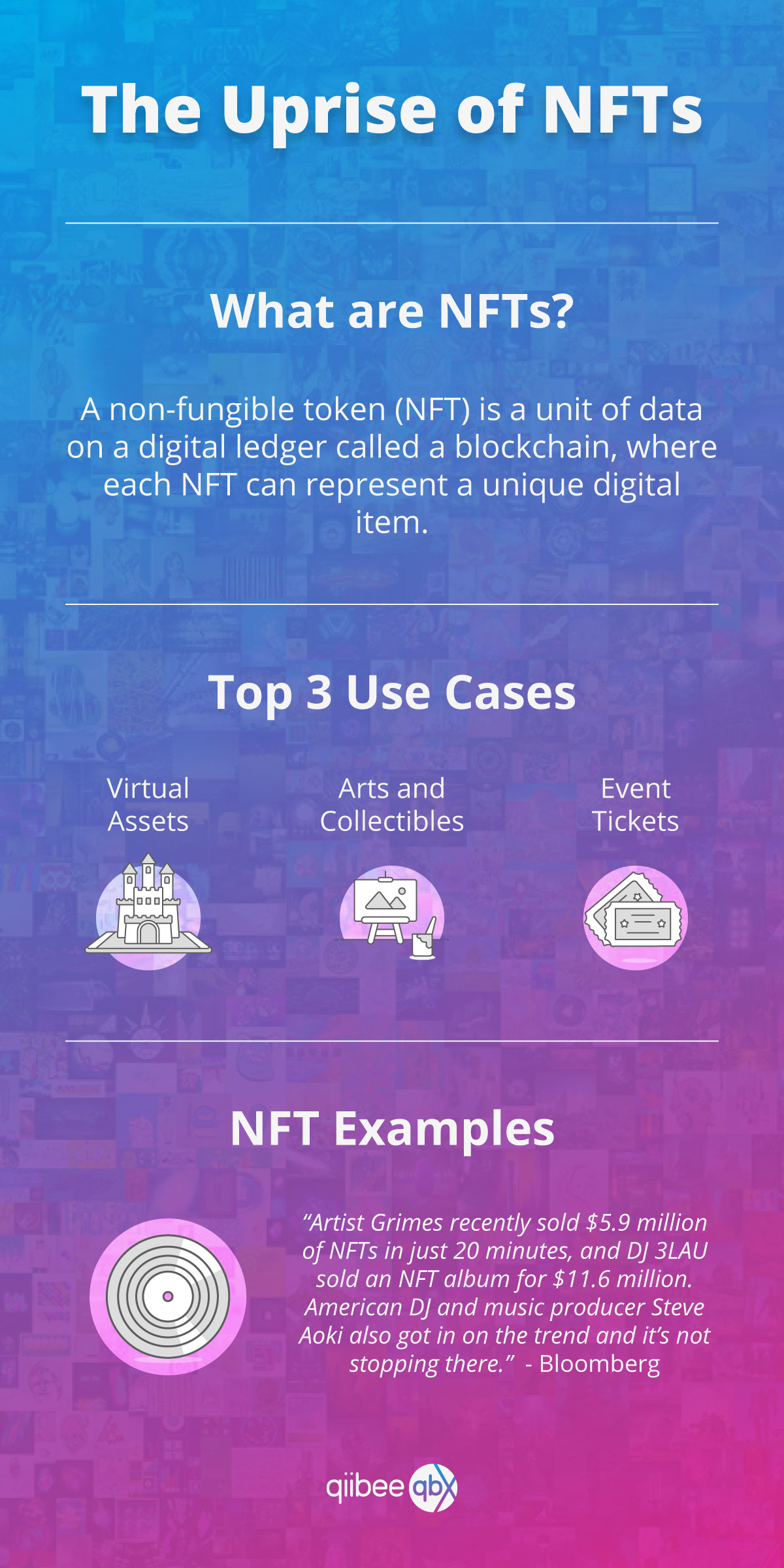 NFT Fact Sheet